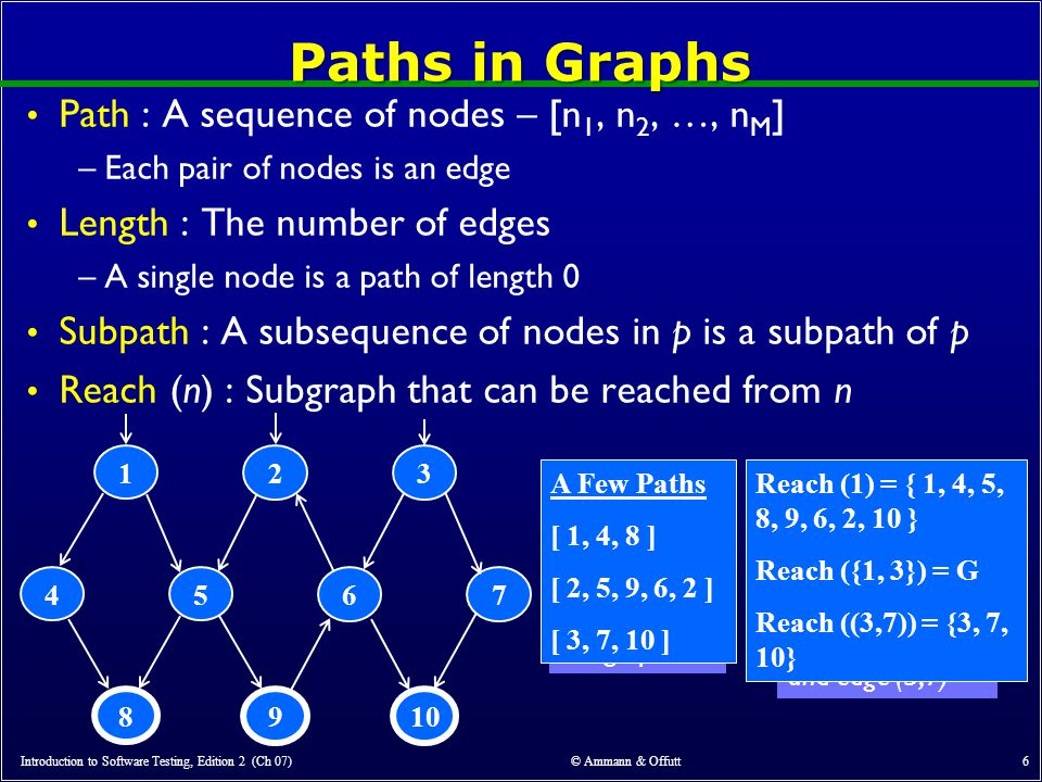 Paths in Graphs Path : A sequence of nodes – [n1, n2, …, nM]